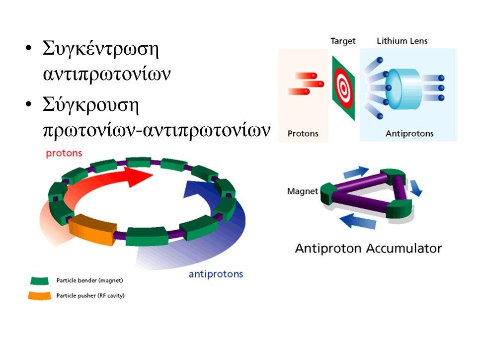 Συγκέντρωση αντιπρωτονίων Σύγκρουση πρωτονίων-αντιπρωτονίων
