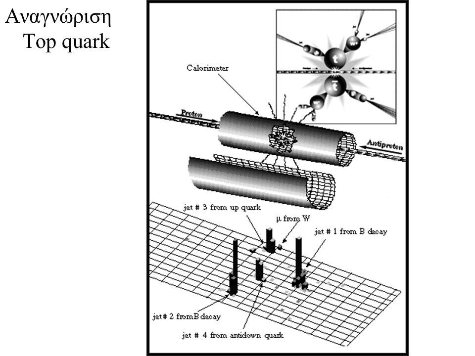 Αναγνώριση Top quark