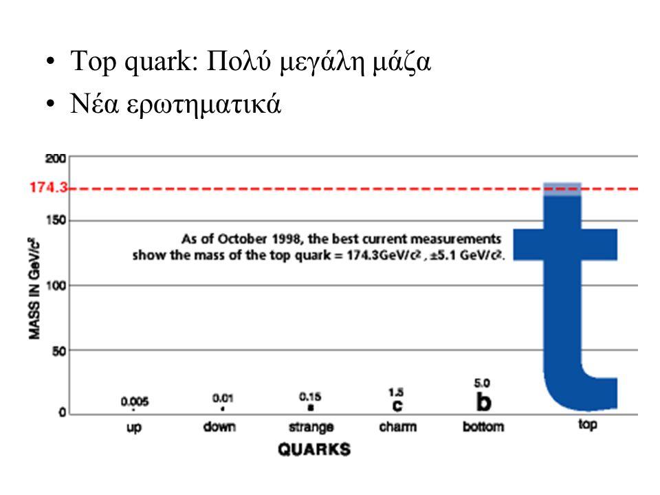Top quark: Πολύ μεγάλη μάζα Νέα ερωτηματικά