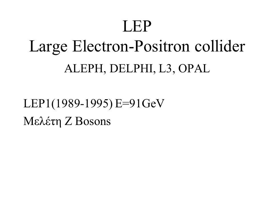 LEP Large Electron-Positron collider ALEPH, DELPHI, L3, OPAL LEP1(1989-1995) E=91GeV Μελέτη Ζ Bosons