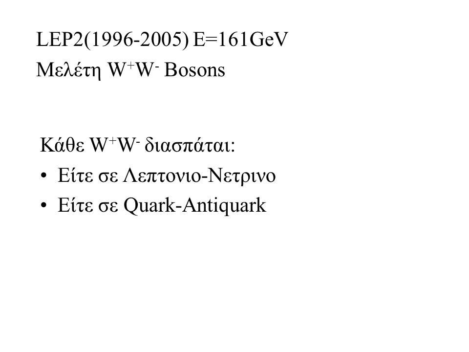 LEP2(1996-2005) E=161GeV Μελέτη W + W - Bosons Κάθε W + W - διασπάται: Είτε σε Λεπτονιο-Νετρινο Είτε σε Quark-Antiquark
