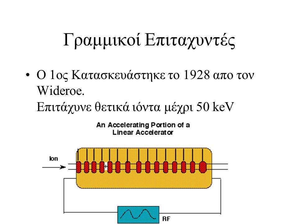 Γραμμικοί Επιταχυντές Ο 1ος Κατασκευάστηκε το 1928 απο τον Wideroe. Επιτάχυνε θετικά ιόντα μέχρι 50 keV