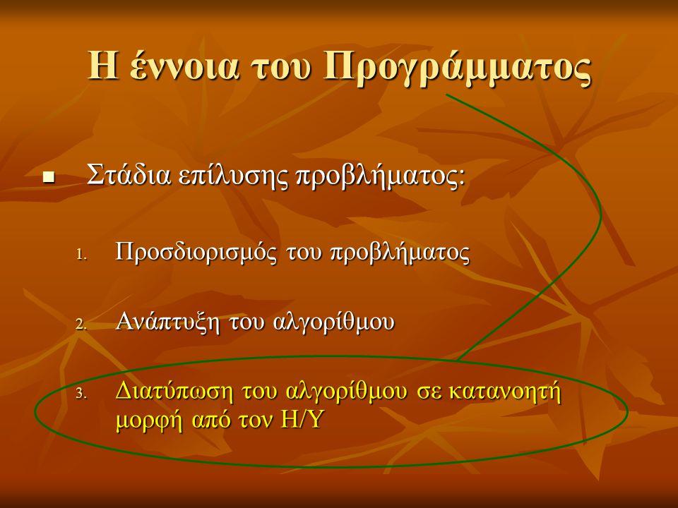 Γλώσσες προγραμματισμού Γλώσσες Μηχανής Γλώσσες Μηχανής Συμβολικές Γλώσσες (Γλώσσες χαμηλού επιπέδου) Συμβολικές Γλώσσες (Γλώσσες χαμηλού επιπέδου) Γλώσσες υψηλού επιπέδου Γλώσσες υψηλού επιπέδου Γλώσσες 4 ης γενιάς Γλώσσες 4 ης γενιάς
