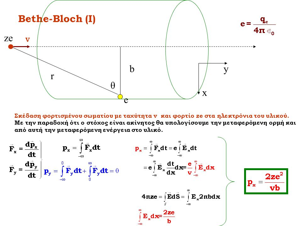 Bethe-Bloch (IΙ) Η ενέργεια που προσφέρεται σε ένα ηλεκτρόνιο με παράμετρο κρούσης Η ενέργεια που προσφέρεται στα ηλεκτρόνια που βρίσκονται στον κυλινδρικό φλοιό, μεταξύ b και b+db, μήκους dx είναι: db b b dx
