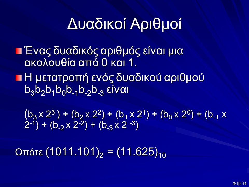 Φ1β-14 Δυαδικοί Αριθμοί Ένας δυαδικός αριθμός είναι μια ακολουθία από 0 και 1. Η μετατροπή ενός δυαδικού αριθμού b 3 b 2 b 1 b 0 b -1 b -2 b -3 είναι