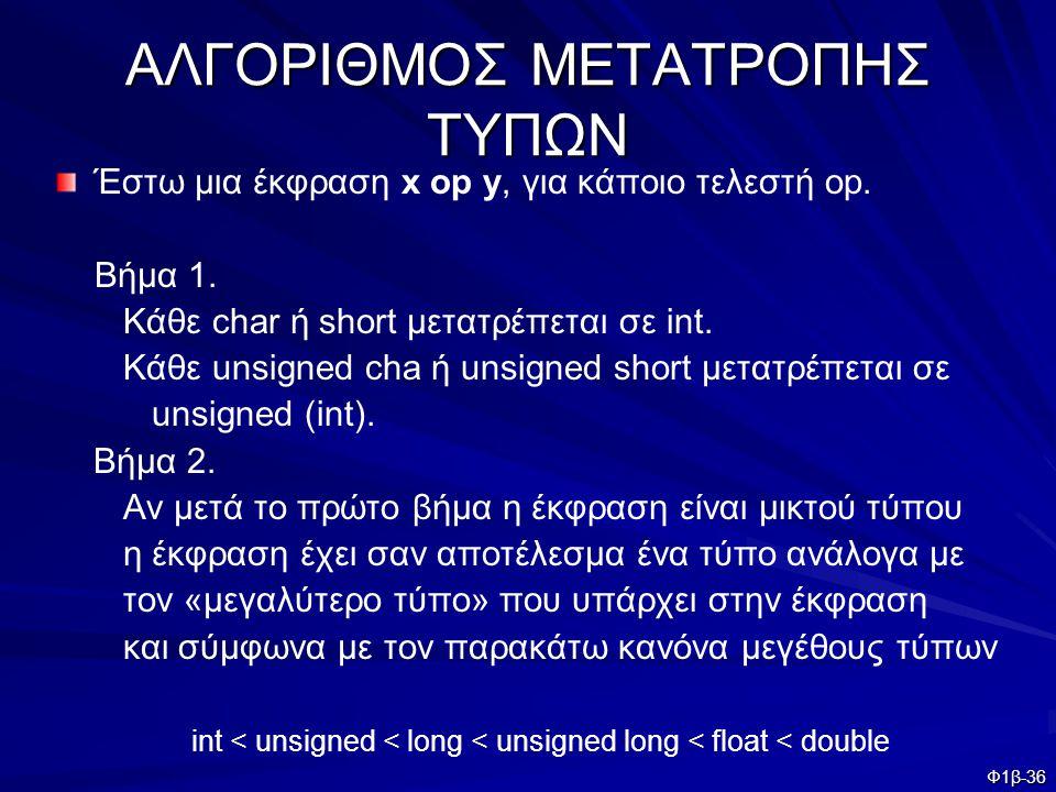 Φ1β-36 ΑΛΓΟΡΙΘΜΟΣ ΜΕΤΑΤΡΟΠΗΣ ΤΥΠΩΝ Έστω μια έκφραση x op y, για κάποιο τελεστή op. Βήμα 1. Κάθε char ή short μετατρέπεται σε int. Κάθε unsigned cha ή