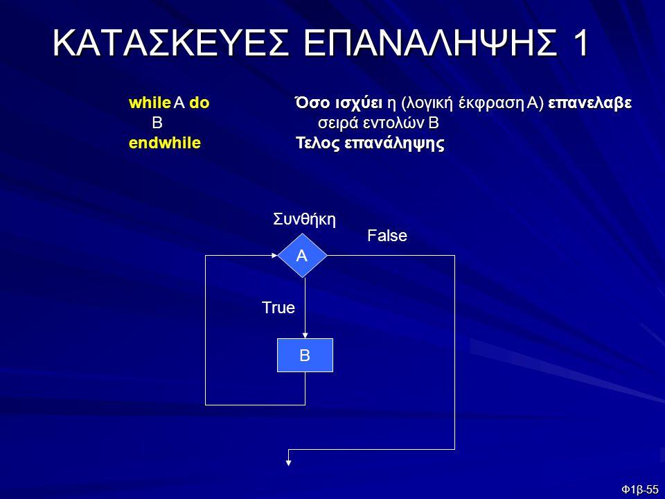 Φ1β-55 ΚΑΤΑΣΚΕΥΕΣ ΕΠΑΝΑΛΗΨΗΣ 1 Όσο ισχύει η (λογική έκφραση Α) επανελαβε σειρά εντολών Β σειρά εντολών Β Τελος επανάληψης Συνθήκη Β Α True False while