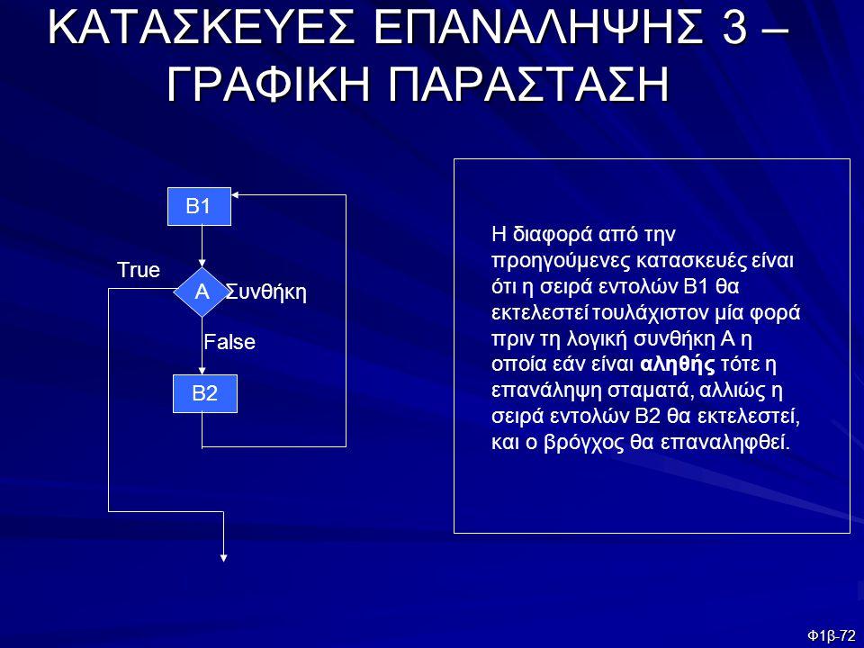 Φ1β-72 ΚΑΤΑΣΚΕΥΕΣ ΕΠΑΝΑΛΗΨΗΣ 3 – ΓΡΑΦΙΚΗ ΠΑΡΑΣΤΑΣΗ Η διαφορά από την προηγούμενες κατασκευές είναι ότι η σειρά εντολών Β1 θα εκτελεστεί τουλάχιστον μί