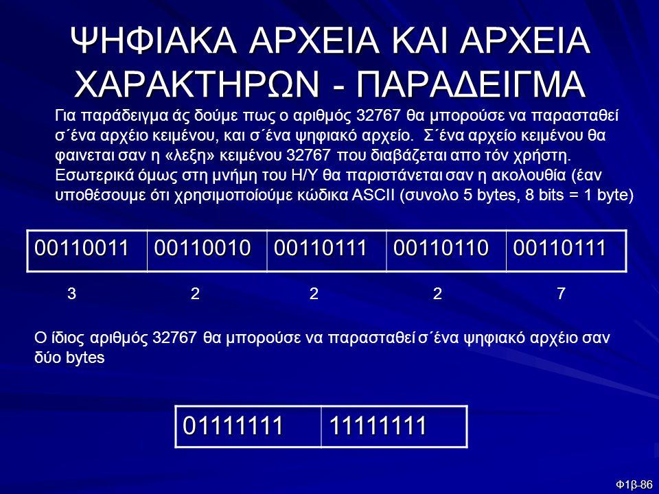 Φ1β-86 ΨΗΦΙΑΚΑ ΑΡΧΕΙΑ ΚΑΙ ΑΡΧΕΙΑ ΧΑΡΑΚΤΗΡΩΝ - ΠΑΡΑΔΕΙΓΜΑ 0011001100110010001101110011011000110111 Για παράδειγμα άς δούμε πως ο αριθμός 32767 θα μπορο