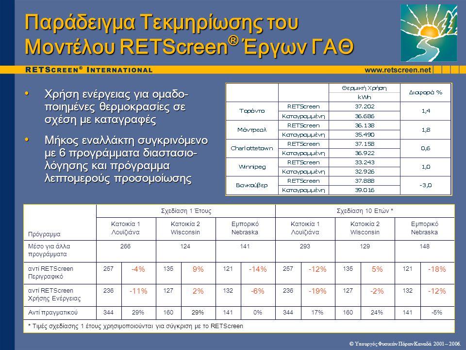 © Υπουργός Φυσικών Πόρων Καναδά 2001 – 2006. Παράδειγμα Τεκμηρίωσης του Μοντέλου RETScreen ® Έργων ΓΑΘ Χρήση ενέργειας για ομαδο- ποιημένες θερμοκρασί