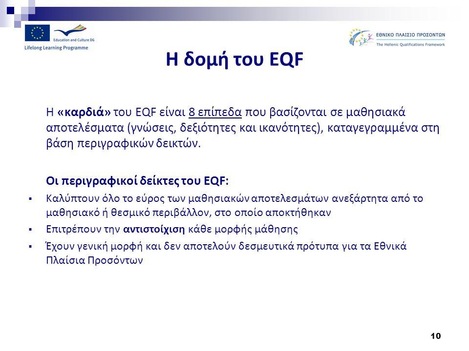 10 Η δομή του EQF Η «καρδιά» του EQF είναι 8 επίπεδα που βασίζονται σε μαθησιακά αποτελέσματα (γνώσεις, δεξιότητες και ικανότητες), καταγεγραμμένα στη