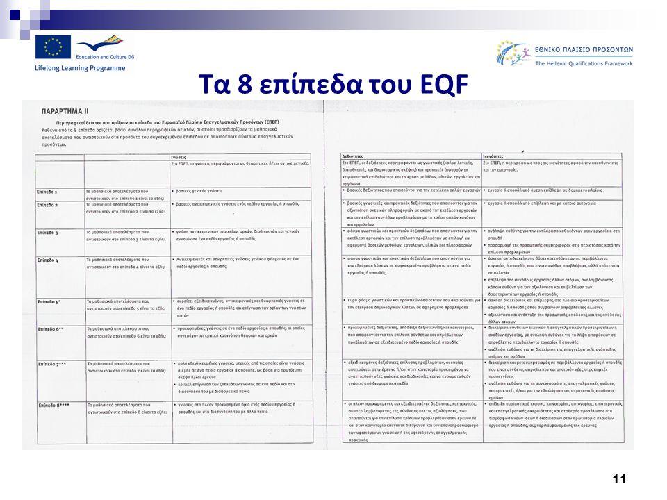 11 Τα 8 επίπεδα του EQF
