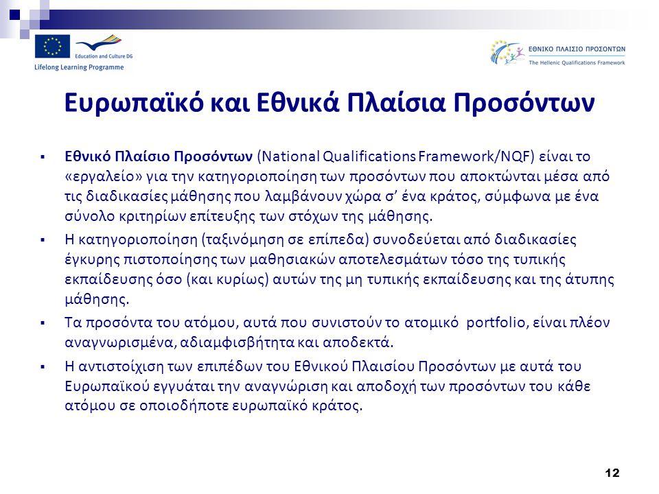 12 Ευρωπαϊκό και Εθνικά Πλαίσια Προσόντων  Εθνικό Πλαίσιο Προσόντων (National Qualifications Framework/NQF) είναι το «εργαλείο» για την κατηγοριοποίη