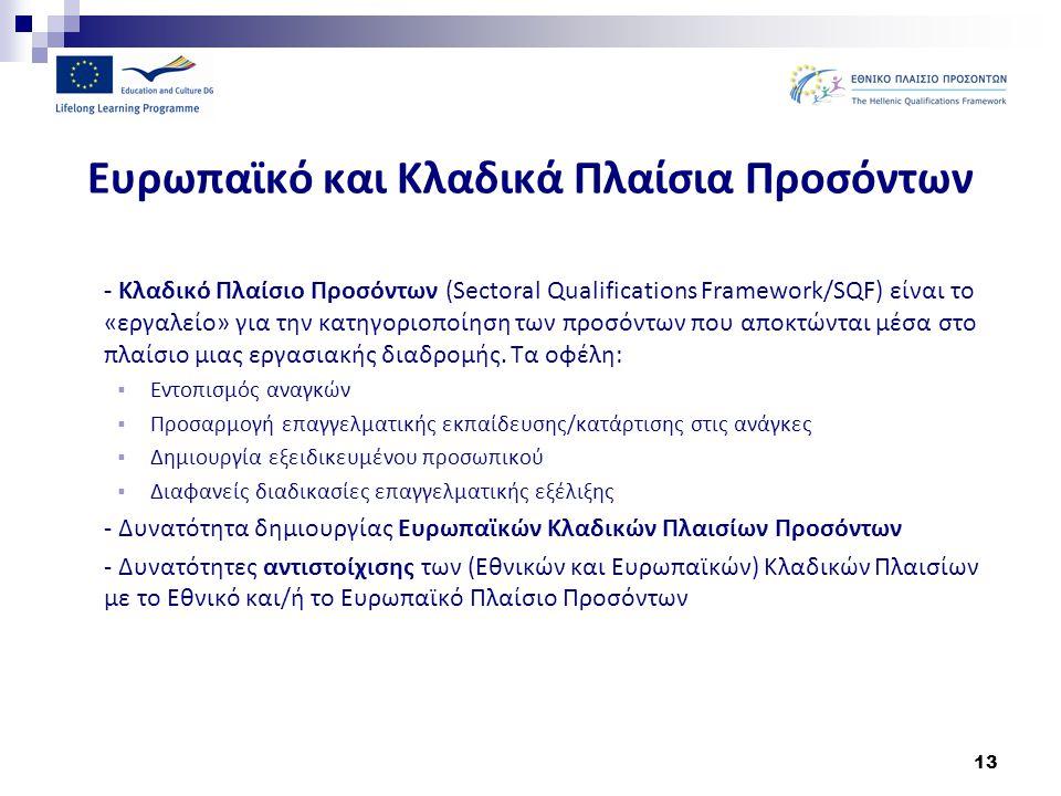 13 Ευρωπαϊκό και Κλαδικά Πλαίσια Προσόντων - Κλαδικό Πλαίσιο Προσόντων (Sectoral Qualifications Framework/SQF) είναι το «εργαλείο» για την κατηγοριοπο
