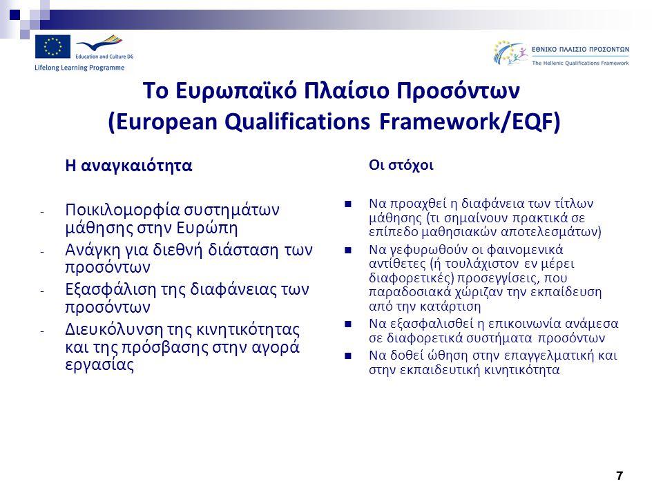 7 Το Ευρωπαϊκό Πλαίσιο Προσόντων (European Qualifications Framework/EQF) Η αναγκαιότητα - Ποικιλομορφία συστημάτων μάθησης στην Ευρώπη - Ανάγκη για δι