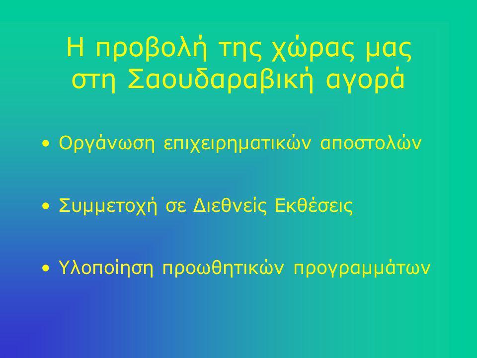 Παράγοντες ελληνικής προέλευσης, που επηρεάζουν τις ελληνικές εξαγωγές Έλλειψη οργανωμένων προσπαθειών Έλλειψη υποστήριξης των προϊόντων Μη κατανόηση ιδιαιτεροτήτων αγοράς Δυσφήμιση από περιπτώσεις κακής συνεργασίας