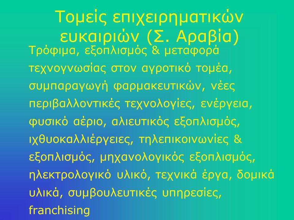 Εταιρείες Ελληνικών συμφερόντων στη Σ.