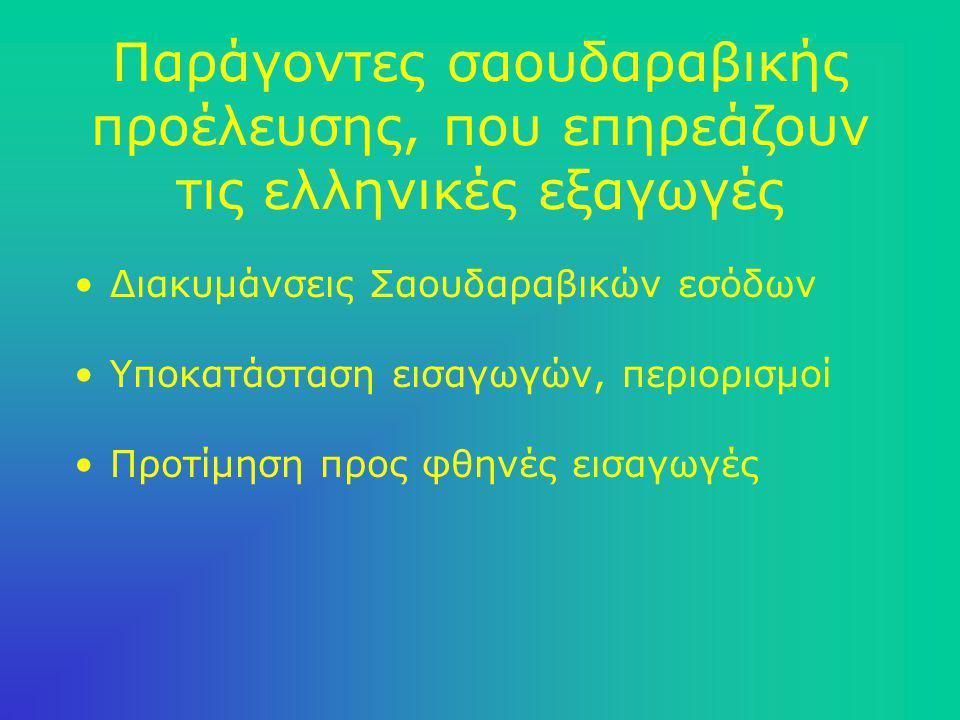 Τομείς επιχειρηματικών ευκαιριών (Σ.