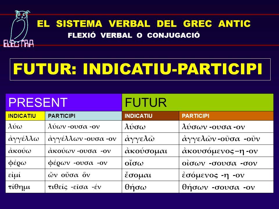 EL SISTEMA VERBAL DEL GREC ANTIC FLEXIÓ VERBAL O CONJUGACIÓ FUTUR: INDICATIU-PARTICIPI PRESENTFUTUR INDICATIU PARTICIPIINDICATIUPARTICIPI λύωλύων -ουσ