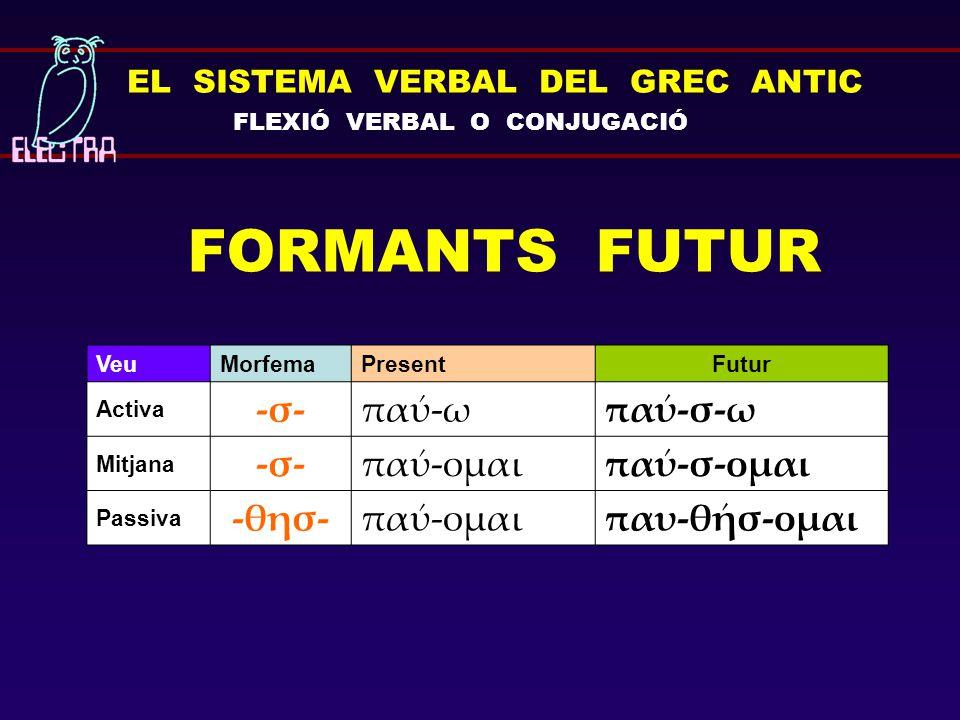 EL SISTEMA VERBAL DEL GREC ANTIC FLEXIÓ VERBAL O CONJUGACIÓ FORMANTS FUTUR VeuMorfemaPresentFutur Activa -σ-παύ-ωπαύ-σ-ω Mitjana -σ-παύ-ομαιπαύ-σ-ομαι Passiva -θησ-παύ-ομαιπαυ-θήσ-ομαι