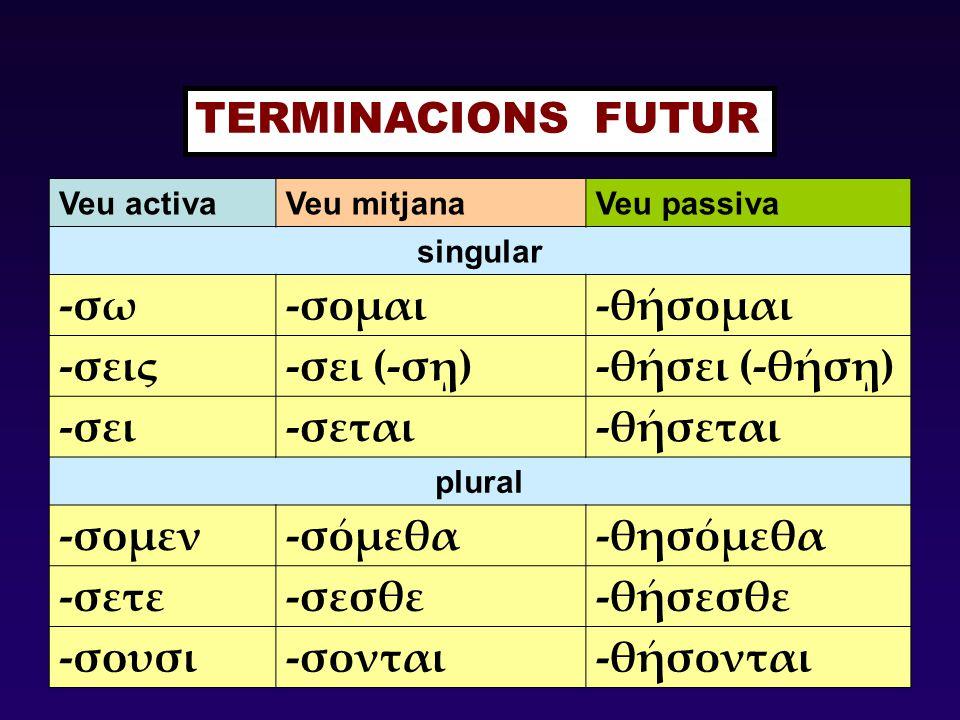 TERMINACIONS FUTUR Veu activaVeu mitjanaVeu passiva singular -σω-σομαι-θήσομαι -σεις-σει (-σῃ)-θήσει (-θήσῃ) -σει-σεται-θήσεται plural -σομεν-σόμεθα-θησόμεθα -σετε-σεσθε-θήσεσθε -σουσι-σονται-θήσονται
