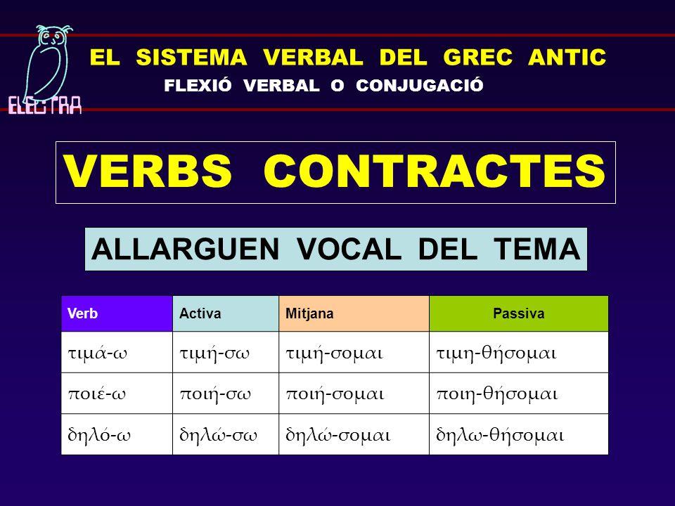 EL SISTEMA VERBAL DEL GREC ANTIC FLEXIÓ VERBAL O CONJUGACIÓ VERBS CONTRACTES ALLARGUEN VOCAL DEL TEMA VerbActivaMitjanaPassiva τιμά-ωτιμή-σωτιμή-σομαιτιμη-θήσομαι ποιέ-ωποιή-σωποιή-σομαιποιη-θήσομαι δηλό-ωδηλώ-σωδηλώ-σομαιδηλω-θήσομαι