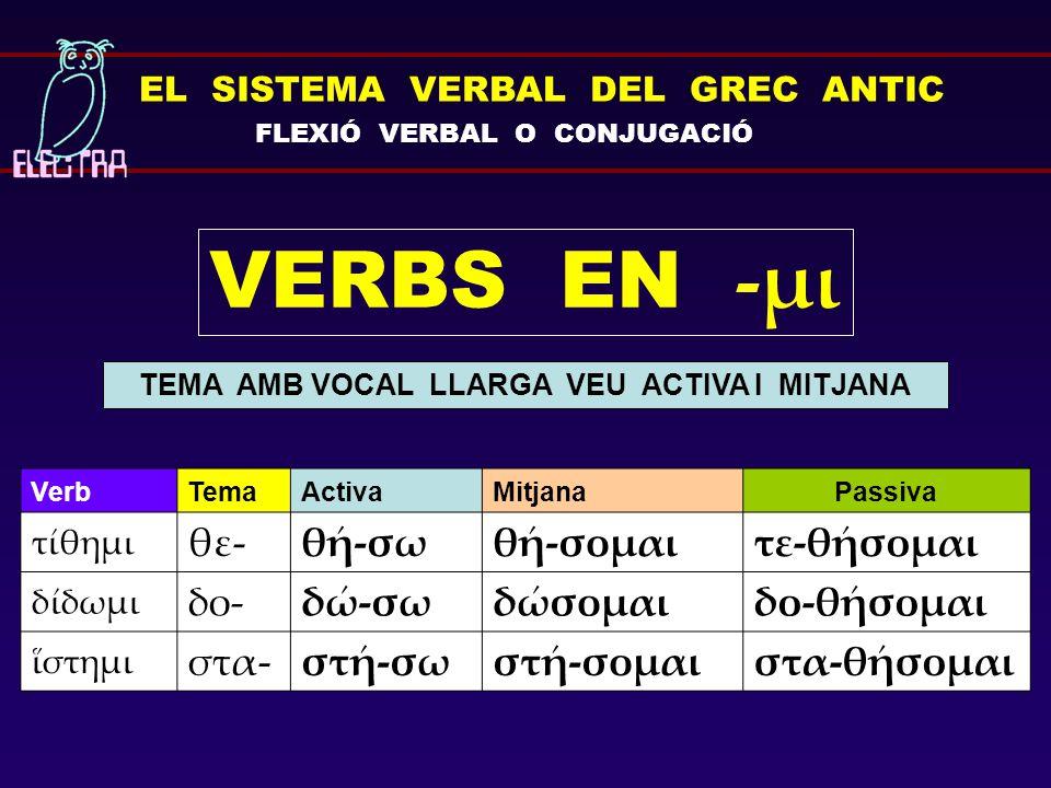 EL SISTEMA VERBAL DEL GREC ANTIC FLEXIÓ VERBAL O CONJUGACIÓ VERBS EN -μι TEMA AMB VOCAL LLARGA VEU ACTIVA I MITJANA Verb Tema ActivaMitjanaPassiva τίθημι θε-θή-σωθή-σομαιτε-θήσομαι δίδωμι δο-δώ-σωδώσομαιδο-θήσομαι ἵστημι στα-στή-σωστή-σομαιστα-θήσομαι