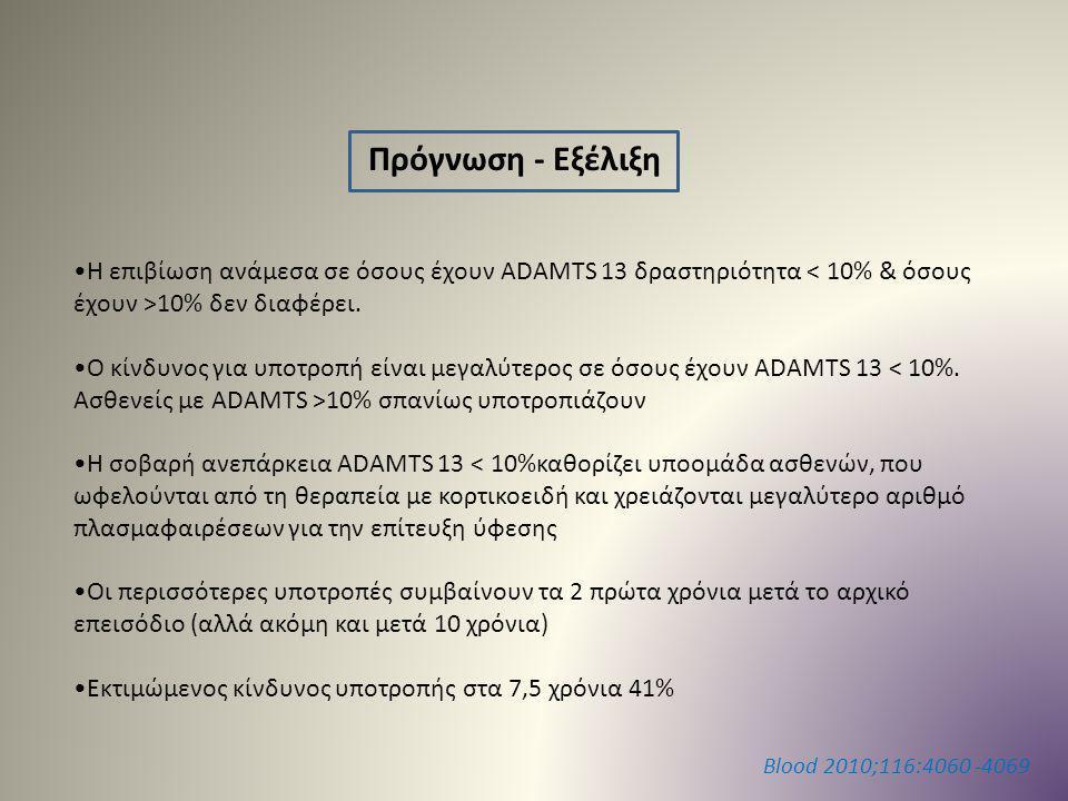 Η επιβίωση ανάμεσα σε όσους έχουν ADAMTS 13 δραστηριότητα 10% δεν διαφέρει. Ο κίνδυνος για υποτροπή είναι μεγαλύτερος σε όσους έχουν ADAMTS 13 10% σπα