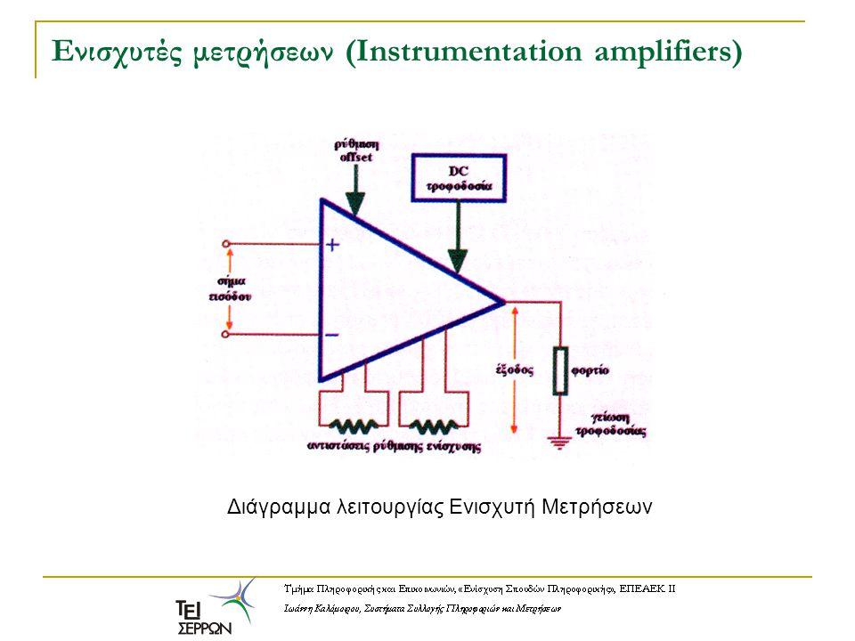Ενισχυτές μετρήσεων (Instrumentation amplifiers) Διάγραμμα λειτουργίας Ενισχυτή Μετρήσεων