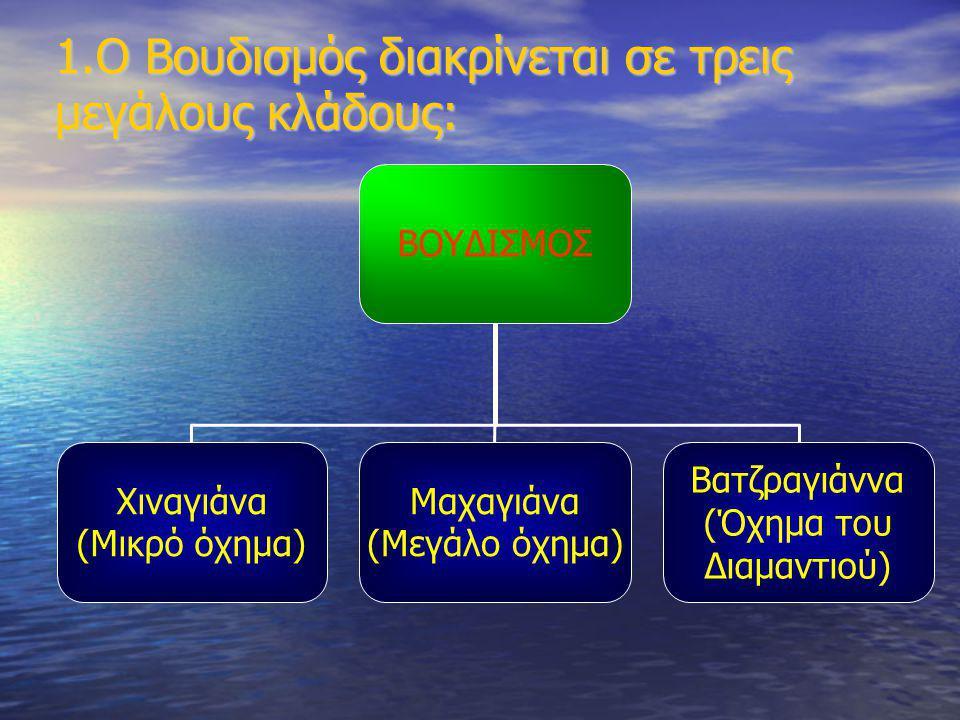 1.Ο Βουδισμός διακρίνεται σε τρεις μεγάλους κλάδους: ΒΟΥΔΙΣΜΟΣ Χιναγιάνα (Μικρό όχημα) Μαχαγιάνα (Μεγάλο όχημα) Βατζραγιάννα (Όχημα του Διαμαντιού)