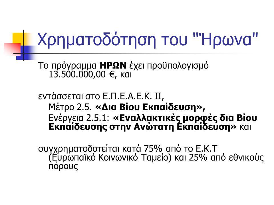 Χρηματοδότηση του Ήρωνα Το πρόγραμμα ΗΡΩΝ έχει προϋπολογισμό 13.500.000,00 €, και εντάσσεται στο Ε.Π.Ε.Α.Ε.Κ.