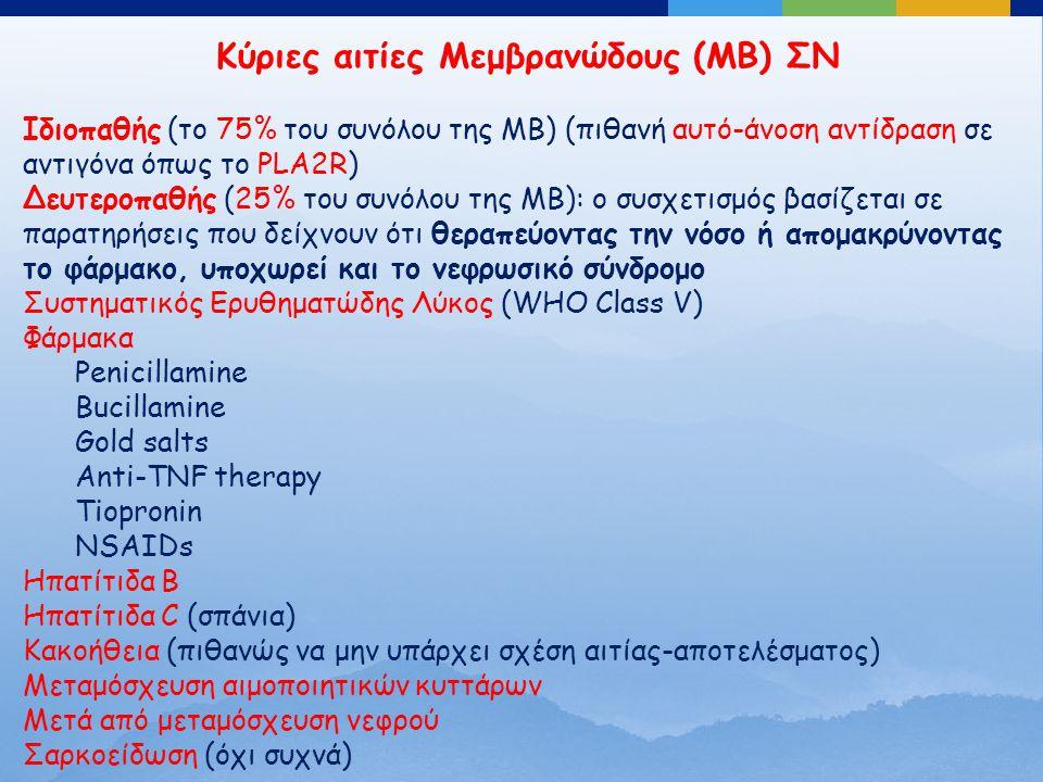 Κύριες αιτίες Μεμβρανώδους (ΜΒ) ΣΝ Ιδιοπαθής (το 75% του συνόλου της ΜΒ) (πιθανή αυτό-άνοση αντίδραση σε αντιγόνα όπως το PLA2R) Δευτεροπαθής (25% του συνόλου της ΜΒ): ο συσχετισμός βασίζεται σε παρατηρήσεις που δείχνουν ότι θεραπεύοντας την νόσο ή απομακρύνοντας το φάρμακο, υποχωρεί και το νεφρωσικό σύνδρομο Συστηματικός Ερυθηματώδης Λύκος (WHO Class V) Φάρμακα Penicillamine Bucillamine Gold salts Anti-TNF therapy Tiopronin NSAIDs Ηπατίτιδα Β Ηπατίτιδα C (σπάνια) Κακοήθεια (πιθανώς να μην υπάρχει σχέση αιτίας-αποτελέσματος) Μεταμόσχευση αιμοποιητικών κυττάρων Μετά από μεταμόσχευση νεφρού Σαρκοείδωση (όχι συχνά)