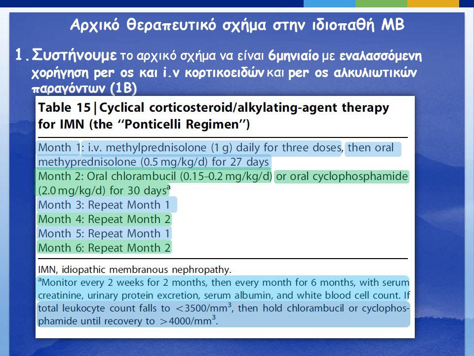 Αρχικό θεραπευτικό σχήμα στην ιδιοπαθή ΜΒ 1.Συστήνουμε το αρχικό σχήμα να είναι 6μηνιαίο με εναλασσόμενη χορήγηση per os και i.v κορτικοειδών και per os αλκυλιωτικών παραγόντων (1B) Αρχικό θεραπευτικό σχήμα στην ιδιοπαθή ΜΒ 1.Συστήνουμε το αρχικό σχήμα να είναι 6μηνιαίο με εναλασσόμενη χορήγηση per os και i.v κορτικοειδών και per os αλκυλιωτικών παραγόντων (1B)