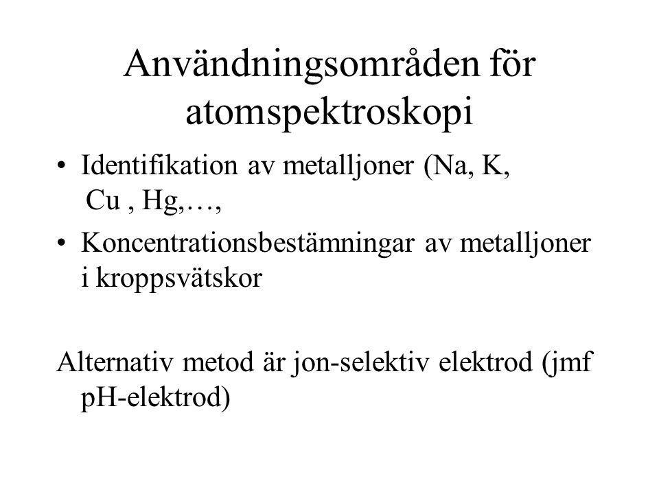 Användningsområden för atomspektroskopi Identifikation av metalljoner (Na, K, Cu, Hg,…, Koncentrationsbestämningar av metalljoner i kroppsvätskor Alte