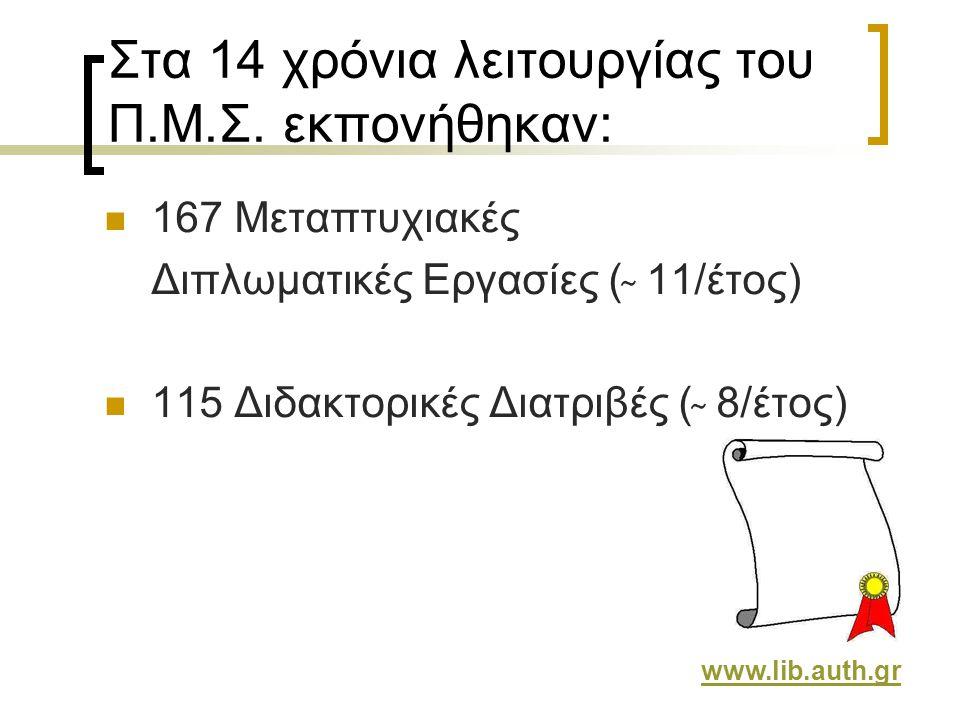 Στα 14 χρόνια λειτουργίας του Π.Μ.Σ. εκπονήθηκαν: 167 Μεταπτυχιακές Διπλωματικές Εργασίες ( ̴ 11/έτος) 115 Διδακτορικές Διατριβές ( ̴ 8/έτος) www.lib.