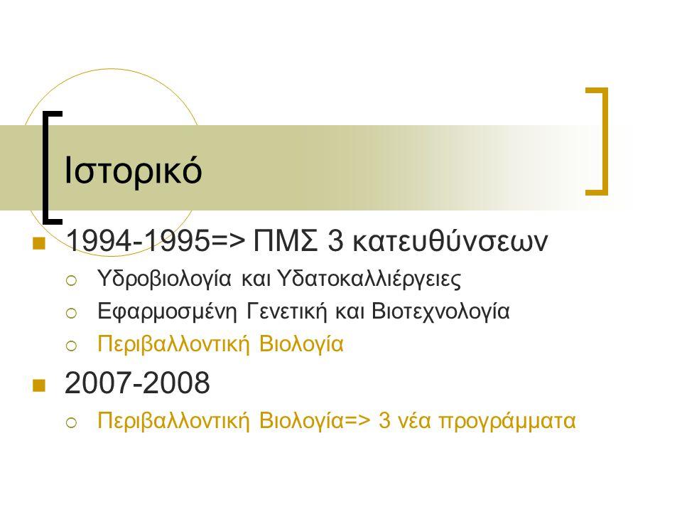 Ιστορικό 1994-1995=> ΠΜΣ 3 κατευθύνσεων  Υδροβιολογία και Υδατοκαλλιέργειες  Εφαρμοσμένη Γενετική και Βιοτεχνολογία  Περιβαλλοντική Βιολογία 2007-2