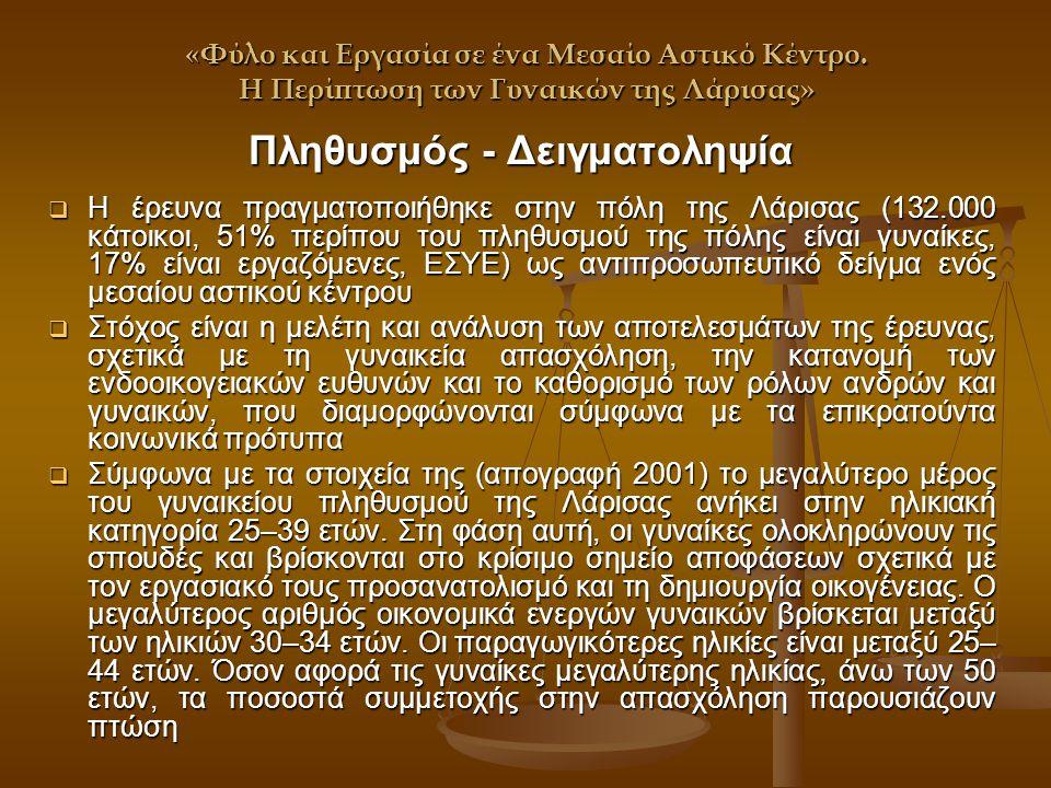 Πληθυσμός - Δειγματοληψία  Η έρευνα πραγματοποιήθηκε στην πόλη της Λάρισας (132.000 κάτοικοι, 51% περίπου του πληθυσμού της πόλης είναι γυναίκες, 17%