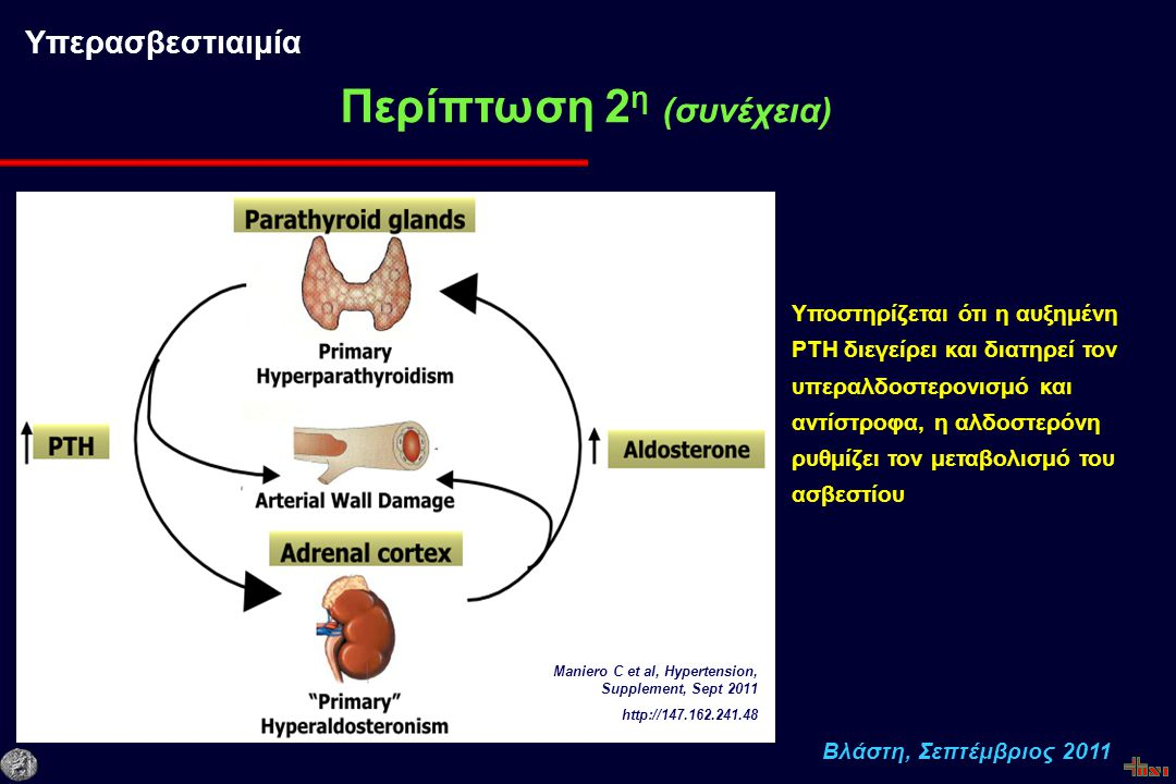 Βλάστη, Σεπτέμβριος 2011 Περίπτωση 2 η (συνέχεια) Υπερασβεστιαιμία Υποστηρίζεται ότι η αυξημένη PTH διεγείρει και διατηρεί τον υπεραλδοστερονισμό και αντίστροφα, η αλδοστερόνη ρυθμίζει τον μεταβολισμό του ασβεστίου Maniero C et al, Hypertension, Supplement, Sept 2011 http://147.162.241.48