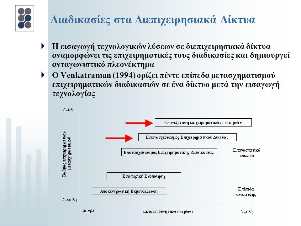 Επικοινωνία στην Yassas.com  Χαρακτηριστικά:  Ύπαρξη συγκεκριμένων όρων στη σύναψη συμφωνιών. Δίνεται έμφαση στην εμπιστευτικότητα των πληροφοριών κ