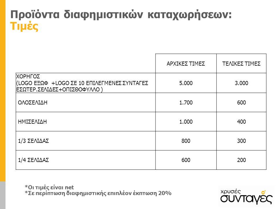 Προϊόντα διαφημιστικών καταχωρήσεων: Τιμές ΑΡΧΙΚΕΣ ΤΙΜΕΣΤΕΛΙΚΕΣ ΤΙΜΕΣ ΧΟΡΗΓΟΣ (LOGO ΕΞΩΦ +LOGO ΣΕ 10 ΕΠΙΛΕΓΜΕΝΕΣ ΣΥΝΤΑΓΕΣ ΕΣΩΤΕΡ.ΣΕΛΙΔΕΣ+ΟΠΙΣΘΟΦΥΛΛΟ ) 5.0003.000 ΟΛΟΣΕΛΙΔΗ1.700600 ΗΜΙΣΕΛΙΔΗ1.000400 1/3 ΣΕΛΙΔΑΣ800300 1/4 ΣΕΛΙΔΑΣ600200 *Οι τιμές είναι net *Σε περίπτωση διαφημιστικής επιπλέον έκπτωση 20%