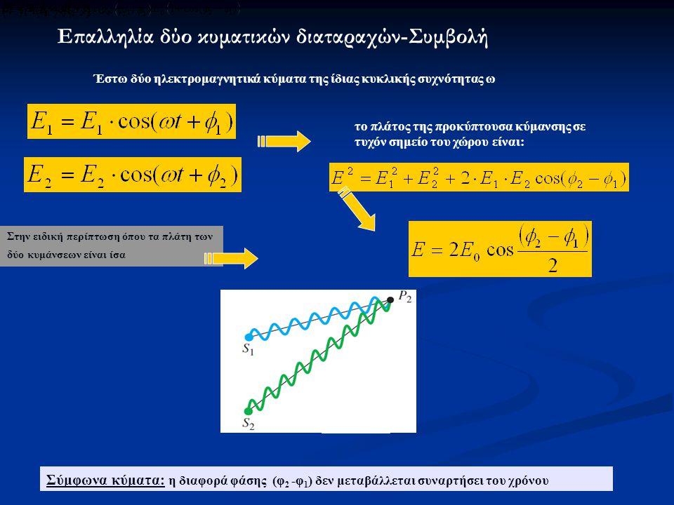 Επαλληλία δύο κυματικών διαταραχών-Συμβολή Έστω δύο ηλεκτρομαγνητικά κύματα της ίδιας κυκλικής συχνότητας ω Στην ειδική περίπτωση όπου τα πλάτη των δύ