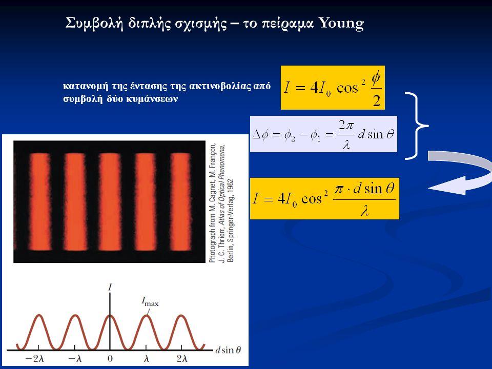 Συμβολή διπλής σχισμής – το πείραμα Young κατανομή της έντασης της ακτινοβολίας από συμβολή δύο κυμάνσεων