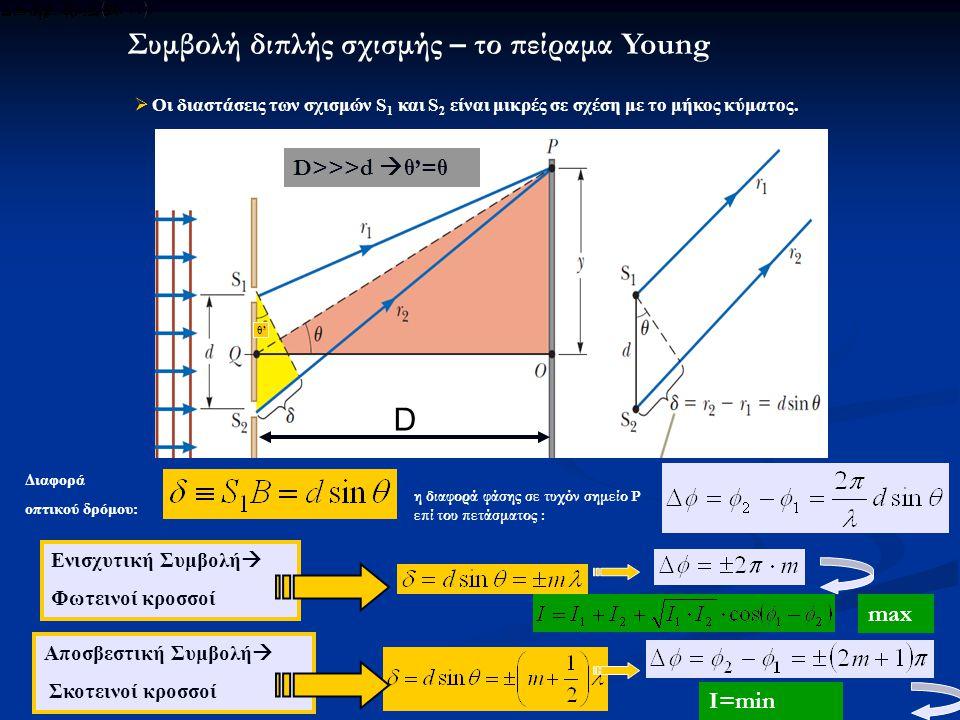 Συμβολή διπλής σχισμής – το πείραμα Young  Οι διαστάσεις των σχισμών S 1 και S 2 είναι μικρές σε σχέση με το μήκος κύματος. Διαφορά οπτικού δρόμου: η
