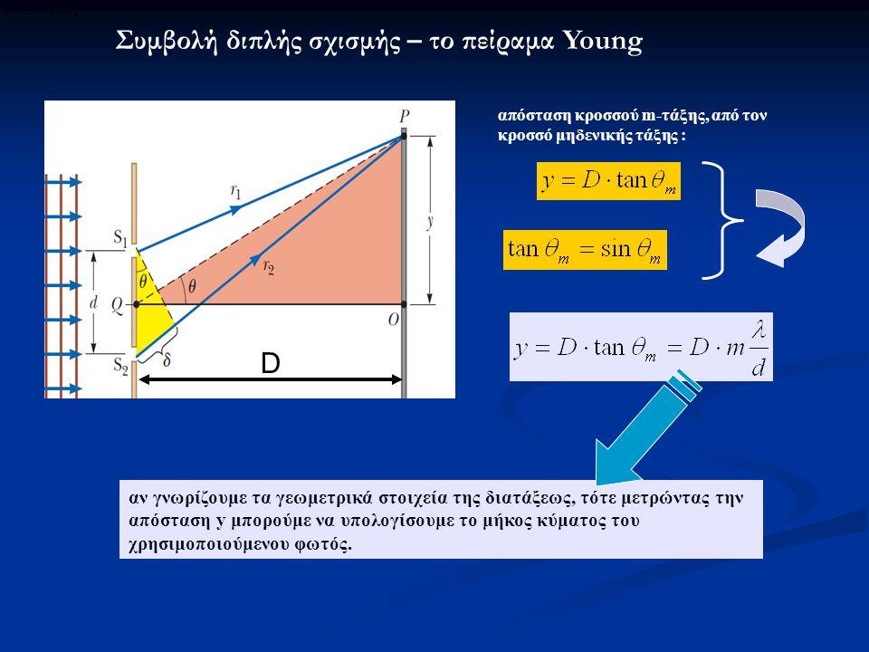 απόσταση κροσσού m-τάξης, από τον κροσσό μηδενικής τάξης : D αν γνωρίζουμε τα γεωμετρικά στοιχεία της διατάξεως, τότε μετρώντας την απόσταση y μπορούμ