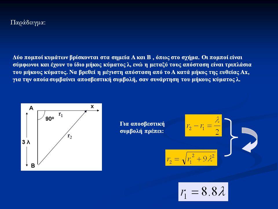 Δύο πομποί κυμάτων βρίσκονται στα σημεία Α και Β, όπως στο σχήμα. Οι πομποί είναι σύμφωνοι και έχουν το ίδιο μήκος κύματος λ, ενώ η μεταξύ τους απόστα