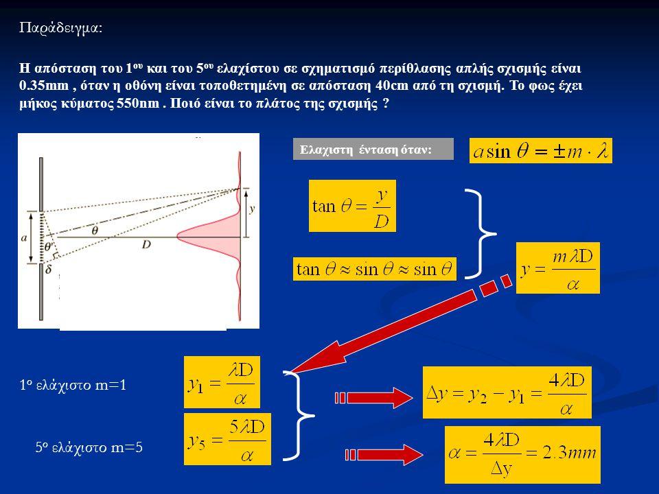 Παράδειγμα: Η απόσταση του 1 ου και του 5 ου ελαχίστου σε σχηματισμό περίθλασης απλής σχισμής είναι 0.35mm, όταν η οθόνη είναι τοποθετημένη σε απόστασ