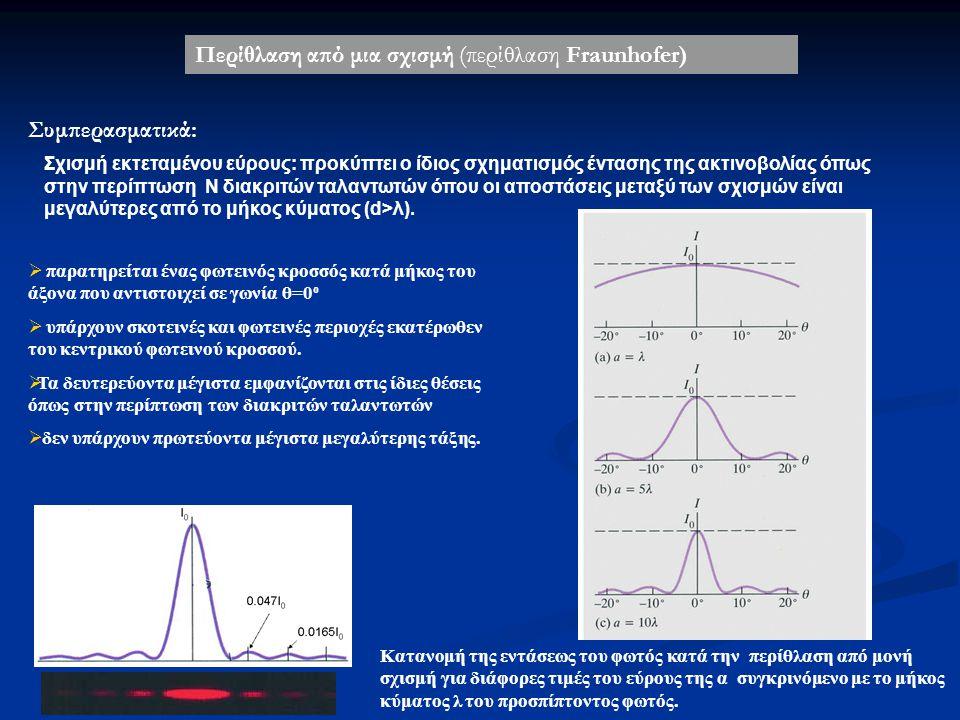 Σχισμή εκτεταμένου εύρους: προκύπτει ο ίδιος σχηματισμός έντασης της ακτινοβολίας όπως στην περίπτωση Ν διακριτών ταλαντωτών όπου οι αποστάσεις μεταξύ