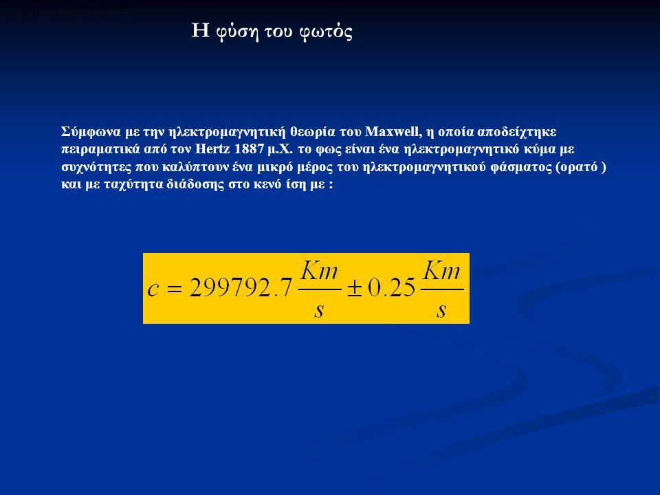 Σύμφωνα με την ηλεκτρομαγνητική θεωρία του Maxwell, η οποία αποδείχτηκε πειραματικά από τον Hertz 1887 μ.Χ. το φως είναι ένα ηλεκτρομαγνητικό κύμα με