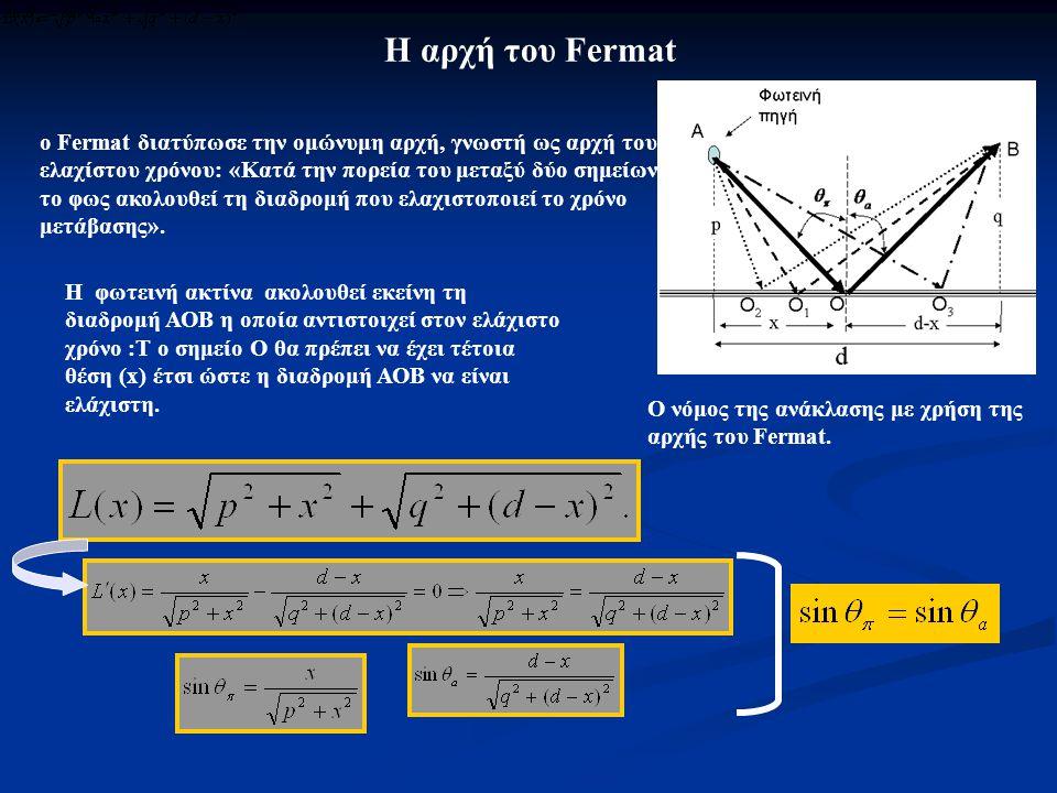 Η αρχή του Fermat Ο νόμος της ανάκλασης με χρήση της αρχής του Fermat. ο Fermat διατύπωσε την ομώνυμη αρχή, γνωστή ως αρχή του ελαχίστου χρόνου: «Κατά