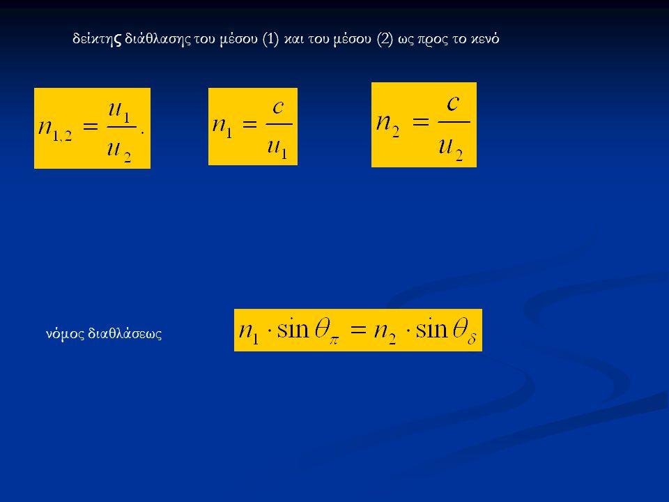 δείκτη ς διάθλασης του μέσου (1) και του μέσου (2) ως προς το κενό νόμος διαθλάσεως